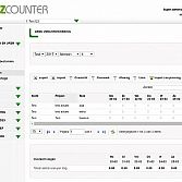 BIZZcounter online Urenregistratie